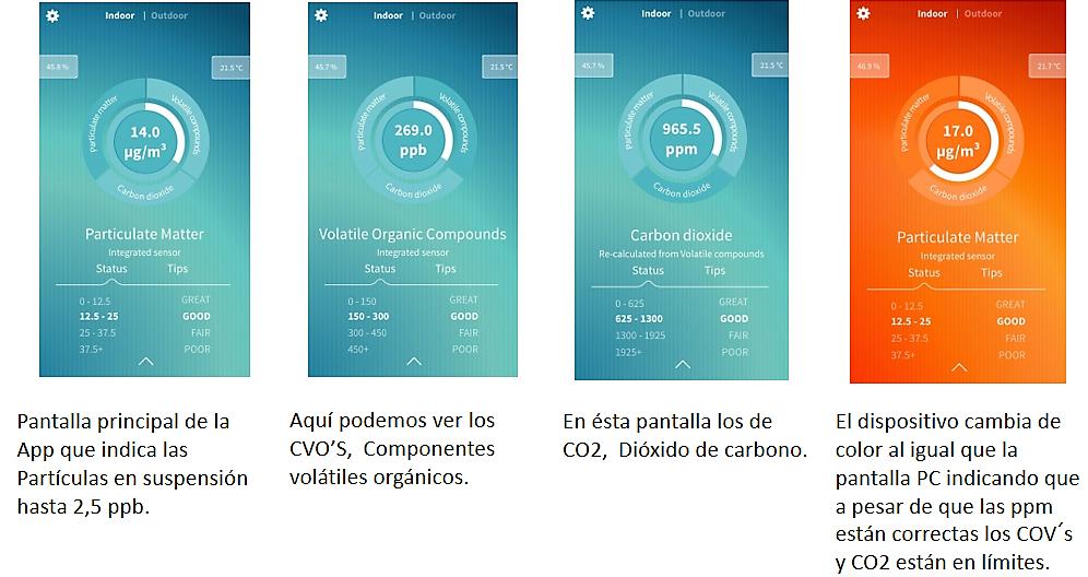 medidores-calidad-del-aire