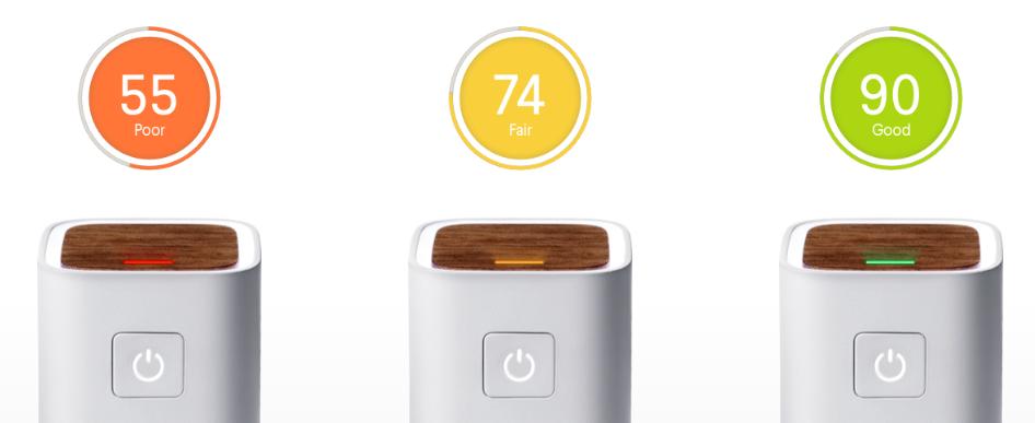 Glow-led-medidor-calidad-aire-interior