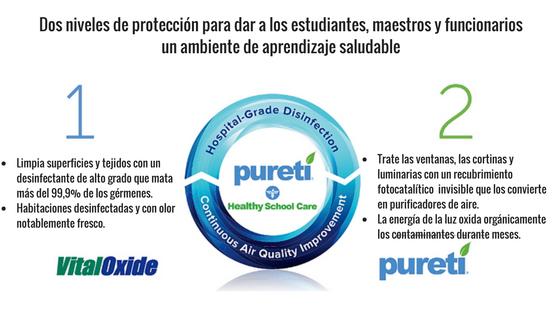 Pureti-purifica-el-aire-de-las-escuelas